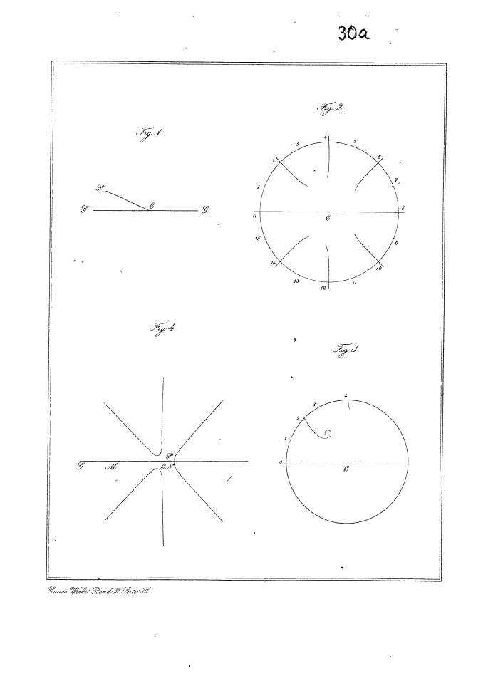Figures from the dissertation of C.F. Gauss